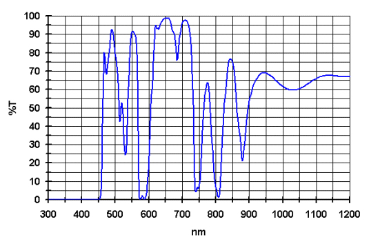 Contrast Booster Filter Graph (105,886 bytes)